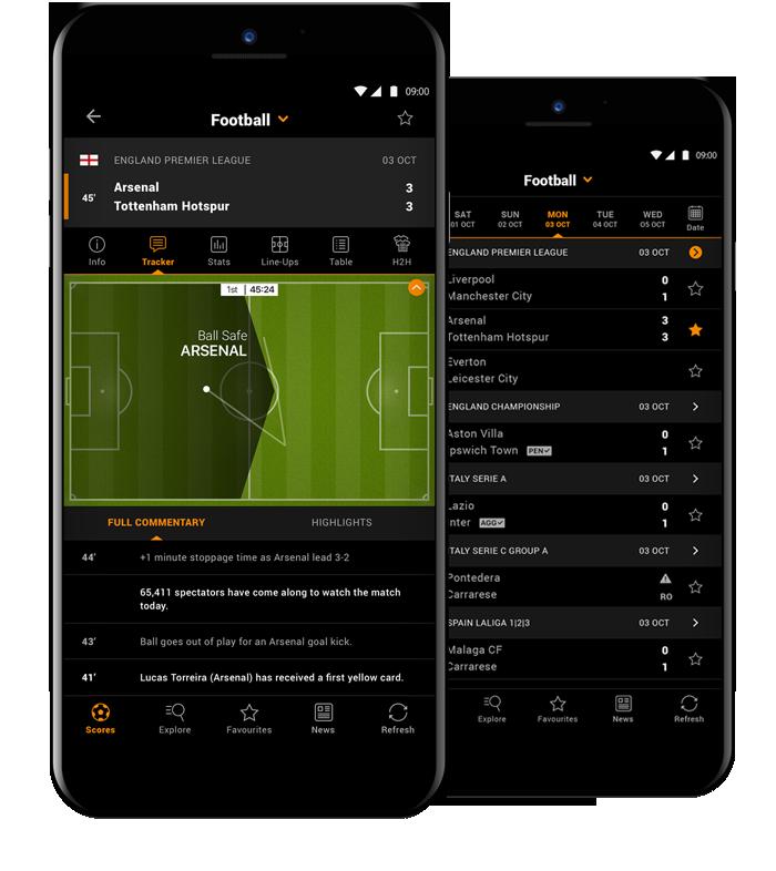 LiveScore com - Android Soccer, Hockey, Basketball, Tennis